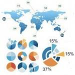Інфографіка: пуповинна кров в цифрах
